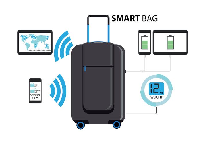 Smart luggage: la fine del bagaglio intelligente?