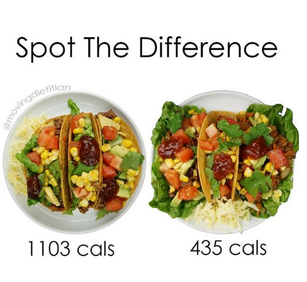 Tacos, differenza calorie